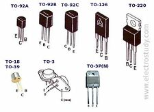 SGS BDW51A Leaded Power Transistor General Purpose Through Hole Quantity-1