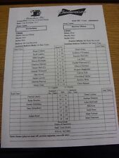 15/11/2012 Teamsheet: Altrincham v Burton Albion [FA Cup] (Light Fold). Thanks f