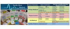 Philips Pediatric AED Defibrillator Electrodes / Pads - HeartSync Ped. Philips