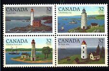 CANADA - 1984 - Fari