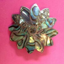 Sterling Silver Abalone Inlay Flower Burst Pin Signed Jose NS Taxco Mexico .925