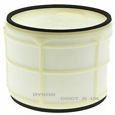 Genuine Dyson DC32, DC32 Animal Vacuum Cleaner Hoover HEPA Post Filter