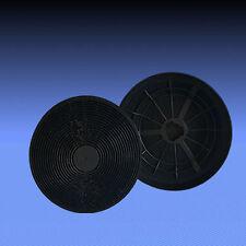 2 Aktivkohlefilter Filter für Dunstabzugshaube Abzugshaube Respekta CH 9040-60 A