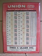 Old United Twist Drill Co Adv Sign - Theo Ulmer Phila Pa Hardware Store Chart