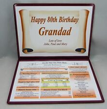 80TH BIRTHDAY  PERSONALISED GIFT- THE DAY YOU WERE BORN - KEEPSAKE