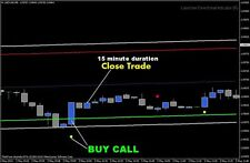 Forex indicator - Binary Options Super System 15 minutes - New 2015  (90% Win)