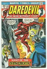 DAREDEVIL 115 4.5 5.0 NICE BOOK GLOSSY NICE PAGES 1ST ADVERTISEMENT HULK 181