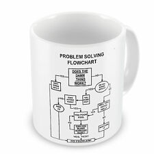 Problem Solving Flowchart Novelty Gift Mug - FREE UK SHIPPING