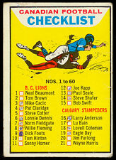 1965 TOPPS CFL FOOTBALL #60  FIRST CHECKLIST CARD 1 to 60 70% MARKED  VG-EX