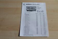 80572) Renault Laguna GT - Preise & technische Daten & Ausstattungen - Prospekt