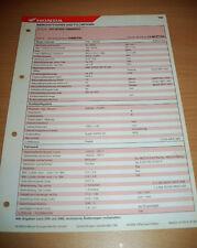 Inspektionsblatt Honda NS - 1 - ab 1996!