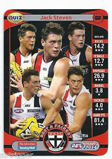 2014 Teamcoach ADVERTISER Quiz (15) Jack STEVEN (How many times did.......)