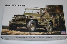 Hasegawa Willy's Jeep MB Scale model 1/24