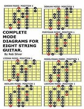 Complete Mode Diagrams for Eight String Guitar by Silver, Rob -Paperback NEW