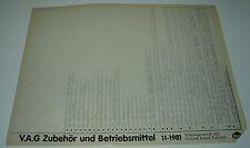 Microfich Audi / VW V.A.G VAG Zubehör und Betriebsmittel Stand November 1981
