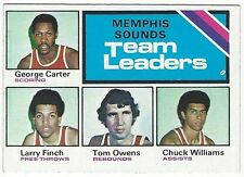 1975-76 TOPPS BASKETBALL #281 SOUNDS TEAM LEADERS - EXCELLENT-