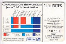 VARIETE TELECARTE CORDON .. 120U Ko56 GEM1B MELANGE ALPHABET 9023b BE  C.60€