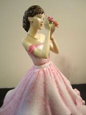 Royal Doulton Annual Pretty Ladies 2016 Happy Birthday Figurine New