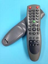 EZ COPY Replacement Remote Control PROMETHEAN PRM-20A LCD Projector