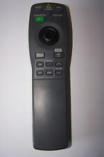 HITACHI PROJECTOR REMOTE CONTROL