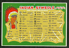 Indian Symbols Drawings and their meanings stamp USA