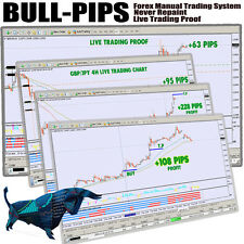 Forex Indicator Best mt4 Trend Strategy Forex Trading System :BULLPIPS N.Repaint