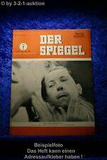 Der Spiegel 34/47 21.8.1947 Am Tag danach. Arthur A. Zell sieht sich im Spiegel
