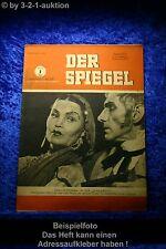 """Der Spiegel 32/47 9.8.1947 Familiendrama in der """"Schaubude."""""""