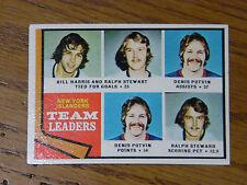NEW YORK-ISLANDERS-TEAM LEADERS-VINTAGE-HOCKEY-CARD-1974-75-1974 75-TOPPS-POTVIN