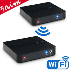 RF2.4GHz Wireless Audio Transmitter/Receiver Box (Free Shipping)