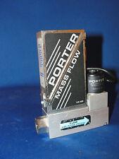 Porter Mass Flow Controller 23142-500 Oxygen 500ML/MIN 40PSIG 20PSIG