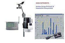 Davis Wireless Vantage Pro2 Plus 6152 & WeatherLink USB Software 6510USB bundle
