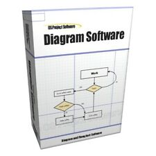 Diagram Flowchart Visio Type Software for Microsoft MS Windows XP Vista 7