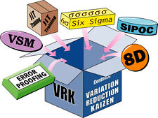 Variation Reduction Kaizen, Lean and Six Sigma