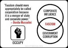 Corporate Fascism, Top Conspiracy Documentary on DVD-R