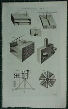 1786 PRINT ~ PNEUMATICS VENTILATOR VARIOUS EQUIPMENT