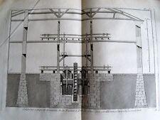 91-3-79 Gravure 1783 Panckoucke glaces, coupe & élévation de la machine à polir