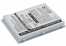 Premium Battery for DELL Axim X3, H11S22, K158R, Axim X30, Axim X3i Quality Cell