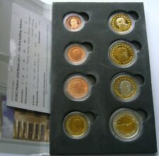 Vatican Euro Pattern Set 2011 (Commemorative Medals), Essai-Probe-Prova-Specimen