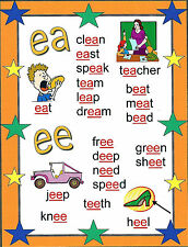 16 Teacher Created Phonics Classroom Posters, Guided Reading; Home School