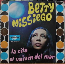 BETTY MISSIEGO LA CITA SPAIN PRESS SP