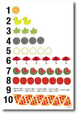 Counting - NEW Preschool Elementary Math Poster