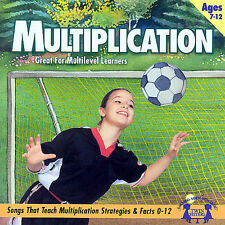 Multiplication Music CD 2001 by Twin Sisters