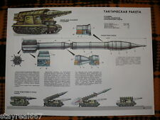 Authentic Soviet Russia USSR Military Propaganda Weapon Poster Tactical Missile