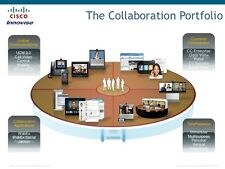 CIsco Collaboration CCNA CCNP CCIE Voice Lab VMWare ESXi CUCM CUC CUPS UCCX 11.5