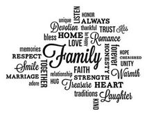 QUOTE: 34 INSPIRATIONAL WORDS about FAMILY stickups wall stickers scrapbooking