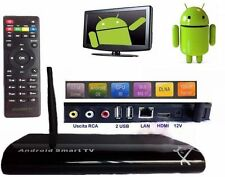 Android Smart TV Box Player Mini PC e TV  DUAL Core.