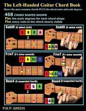 The Left-Handed Guitar Chord Book : Shows the Most Common Chords Plus the...
