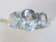 Sky Blue Topaz Three-Stone Ring in Sterling Silver, size 8.75 ---  4cts