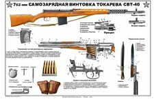 NICE Color POSTER Of The Soviet Russia 7.62x54 SVT-40 Tokarev Sniper Rifle BUY